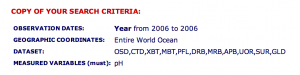 phG2006 - data